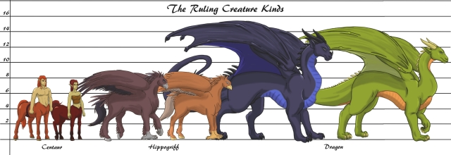 Line Up Ruling Creature Kinds 2