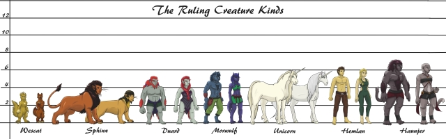 Ruling Creature Kinds 1