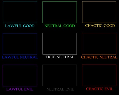 This is a standard Alignment Chart