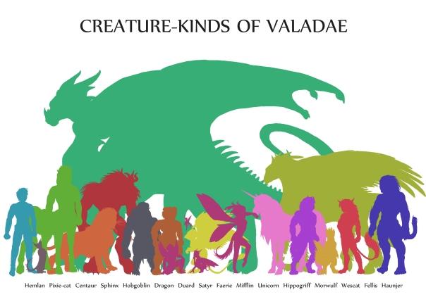 Creaturekind Quiz