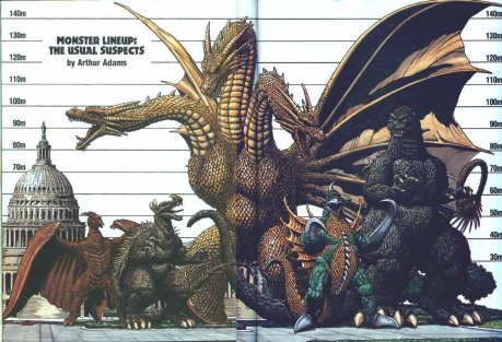 Godzilla-size-chart